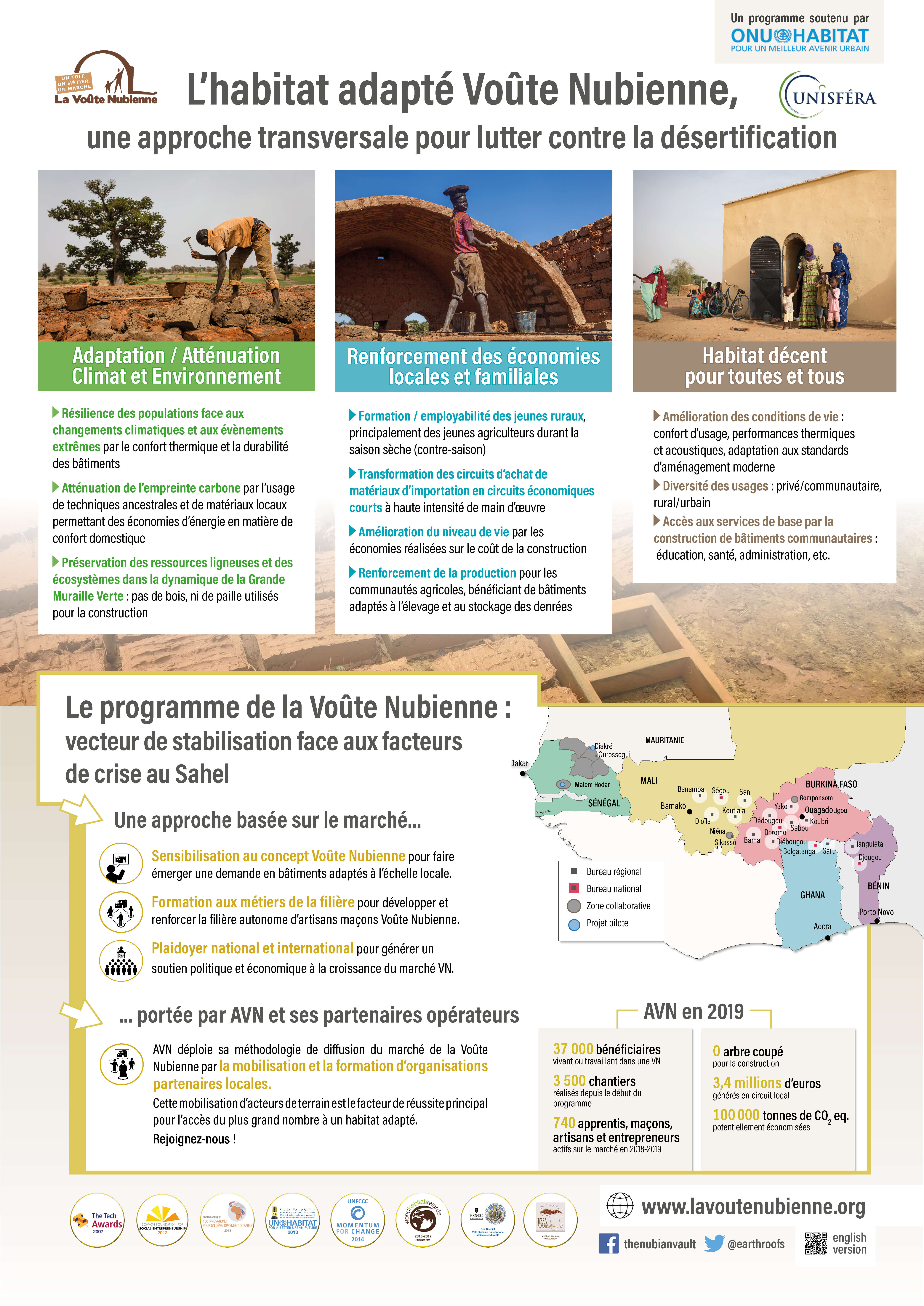 L'habitat adapté Voûte Nubienne, une approche transversale pour lutter contre la désertification