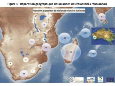 Les engagements volontaires et la coopération internationale dans un contexte ultramarin: La Réunion – France Volontaires