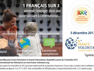 Publication du sondage:  «Les Français et les engagements volontaires et solidaires à l'international»