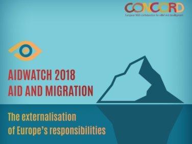 Papier Aidwatch sur Aide et Migrations
