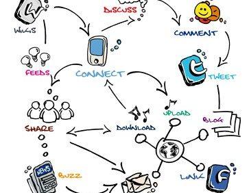Webinaire : Comment optimiser l'information en organisation (réseaux et outils) ?