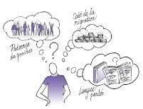 Le Forim s'attaque à dix idées reçues sur les migrations et  le développement à travers sa nouvelle campagne !